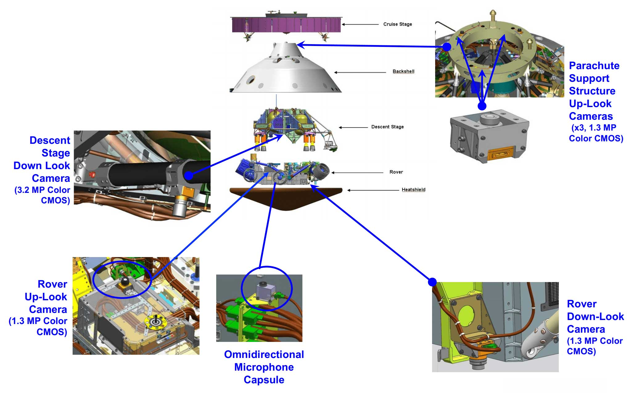 mars-cmos-camera-diagram.jpg