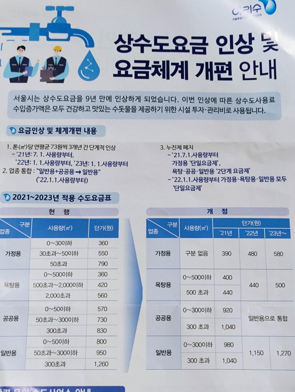 상하수도인상KakaoTalk_20210705_105452921.jpg