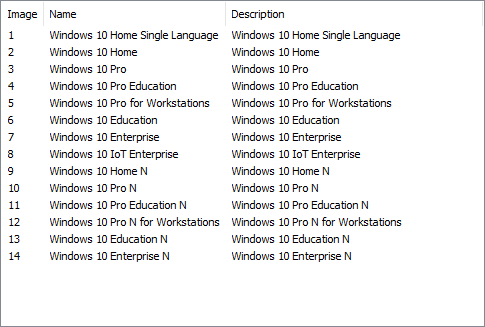 MSDN_10_19041.264_X64_AIO_en-us_ko-kr_with_NETFX.png