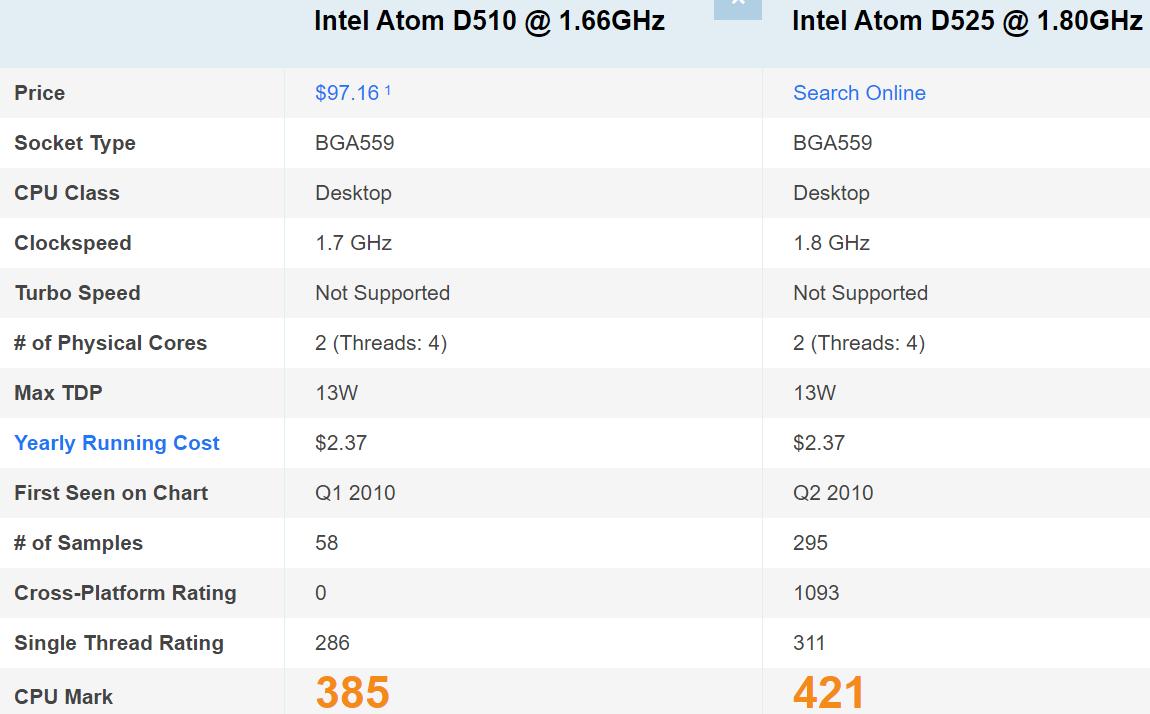 Intel Atom D510 D525.png