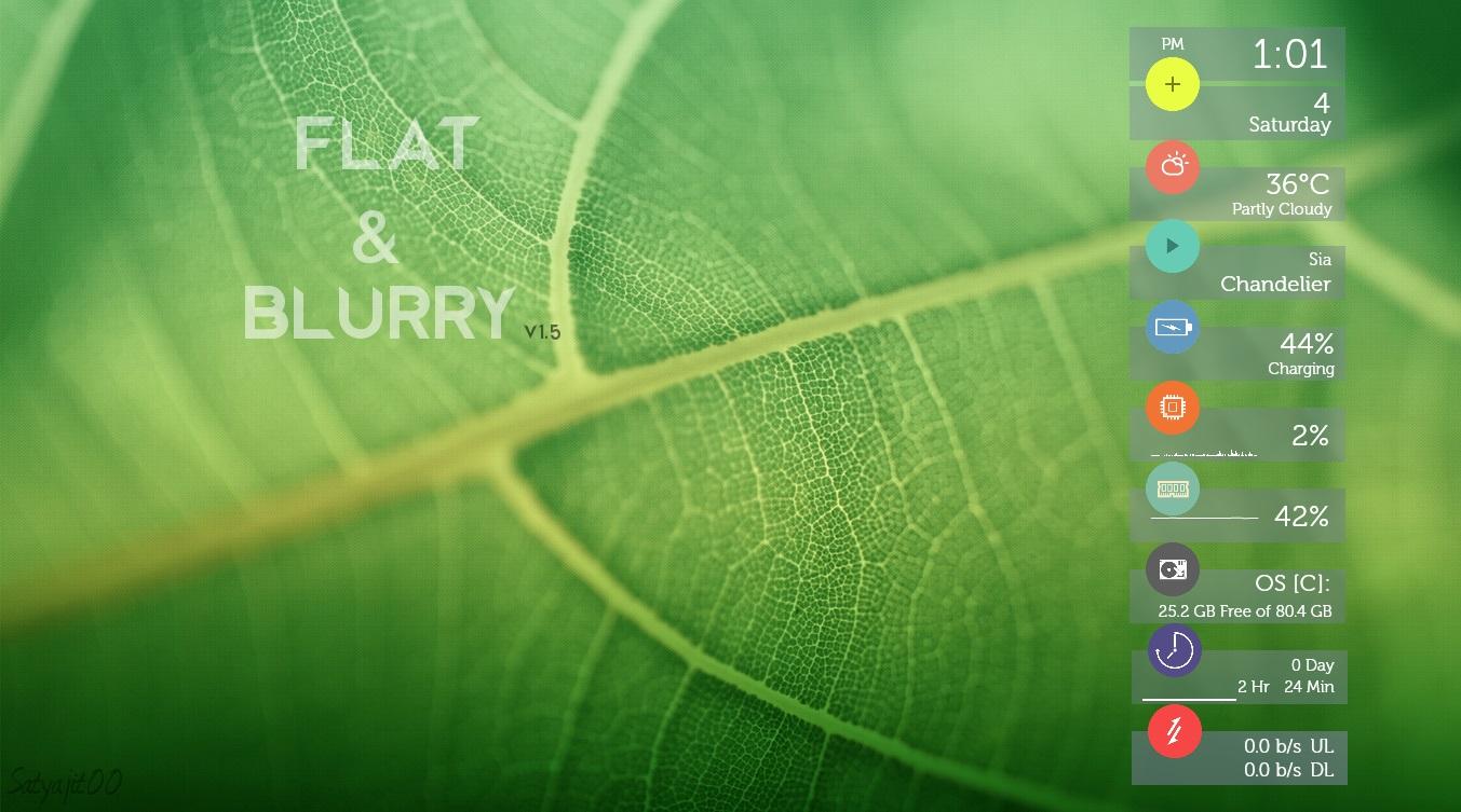 flat_and_blurry_v1_5.jpg