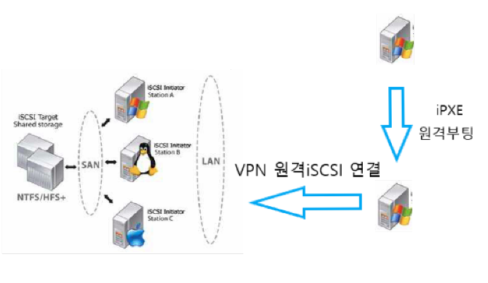 iPXE iSCSI.PNG